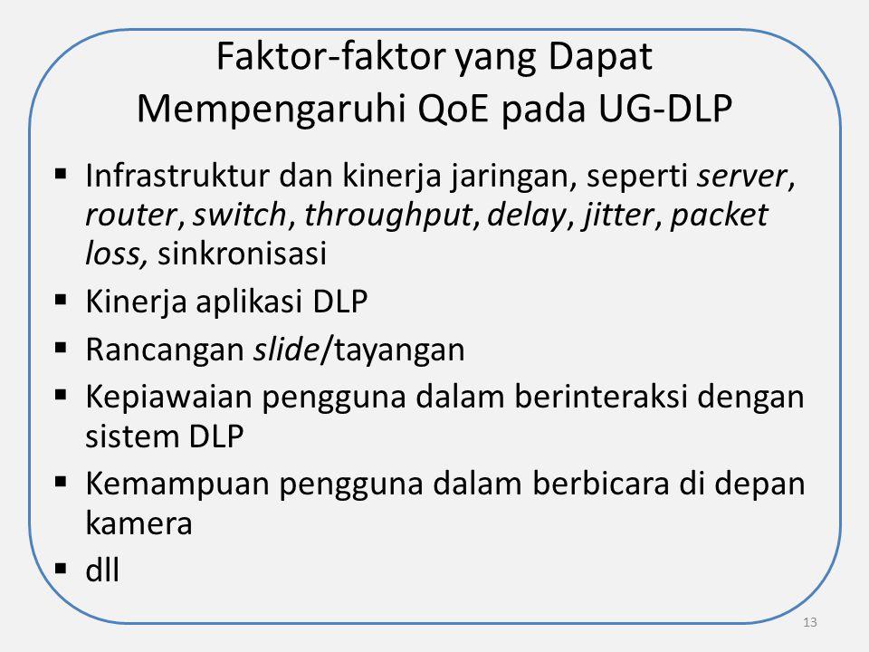 Faktor-faktor yang Dapat Mempengaruhi QoE pada UG-DLP