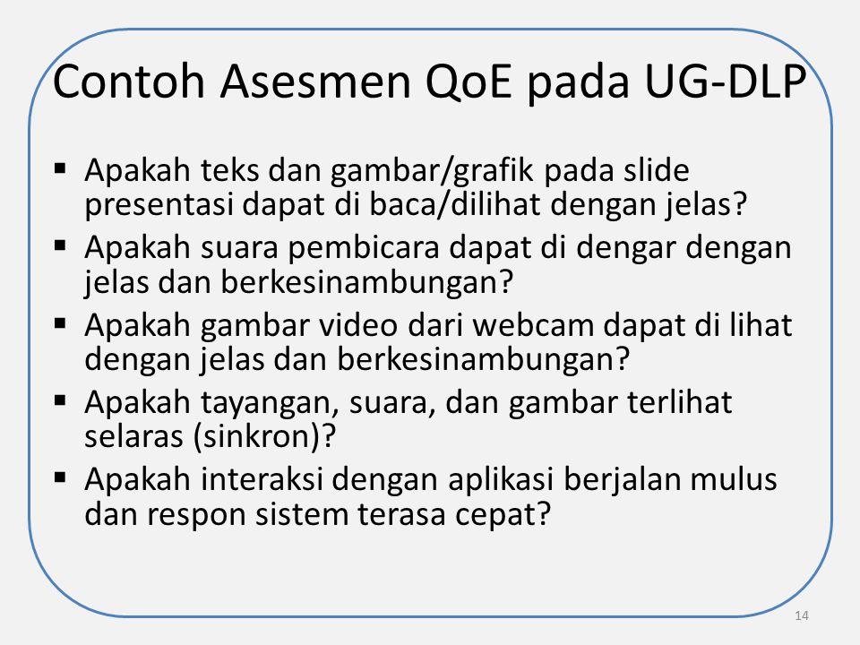 Contoh Asesmen QoE pada UG-DLP