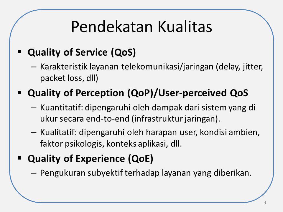 Pendekatan Kualitas Quality of Service (QoS)