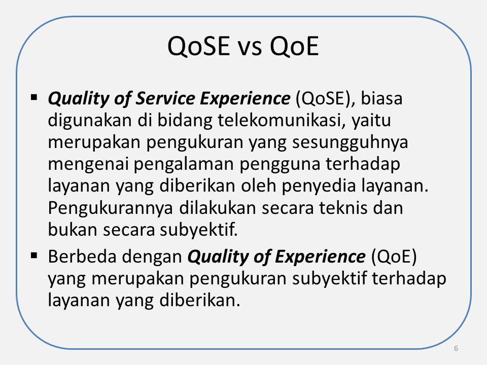 QoSE vs QoE