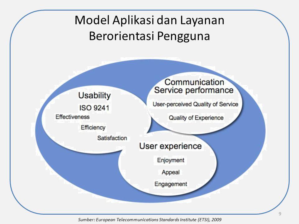 Model Aplikasi dan Layanan Berorientasi Pengguna