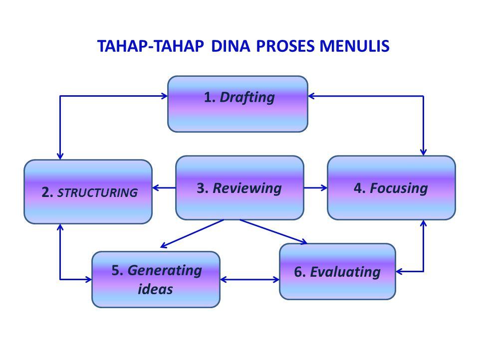 TAHAP-TAHAP DINA PROSES MENULIS