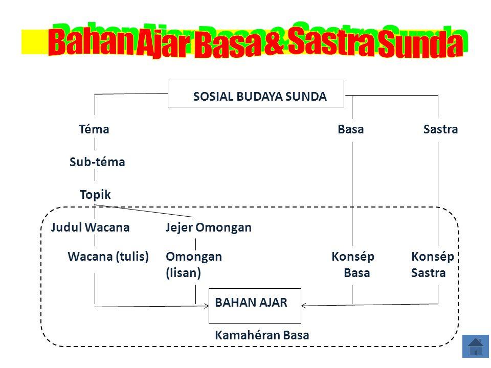 Bahan Ajar Basa & Sastra Sunda