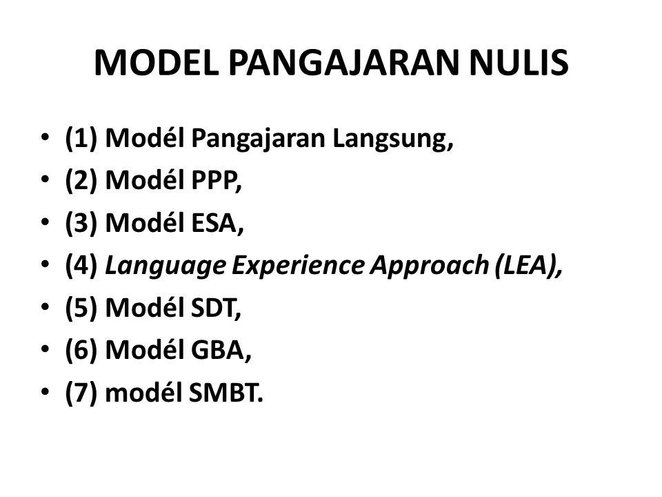 MODEL PANGAJARAN NULIS