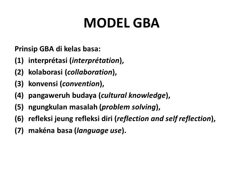 MODEL GBA Prinsip GBA di kelas basa: interprétasi (interprétation),
