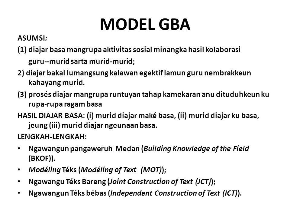 MODEL GBA ASUMSI: (1) diajar basa mangrupa aktivitas sosial minangka hasil kolaborasi. guru--murid sarta murid-murid;
