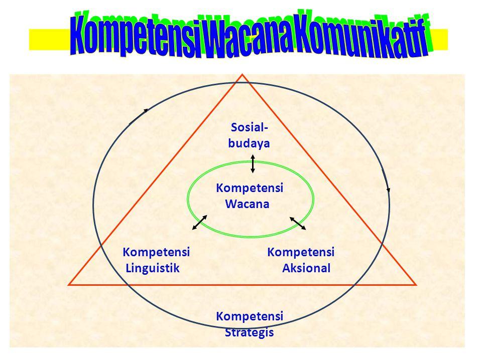 Kompetensi Wacana Komunikatif