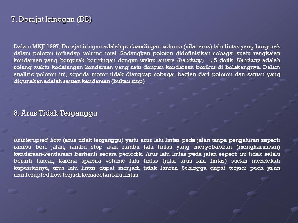 7. Derajat Irinogan (DB) 8. Arus Tidak Terganggu