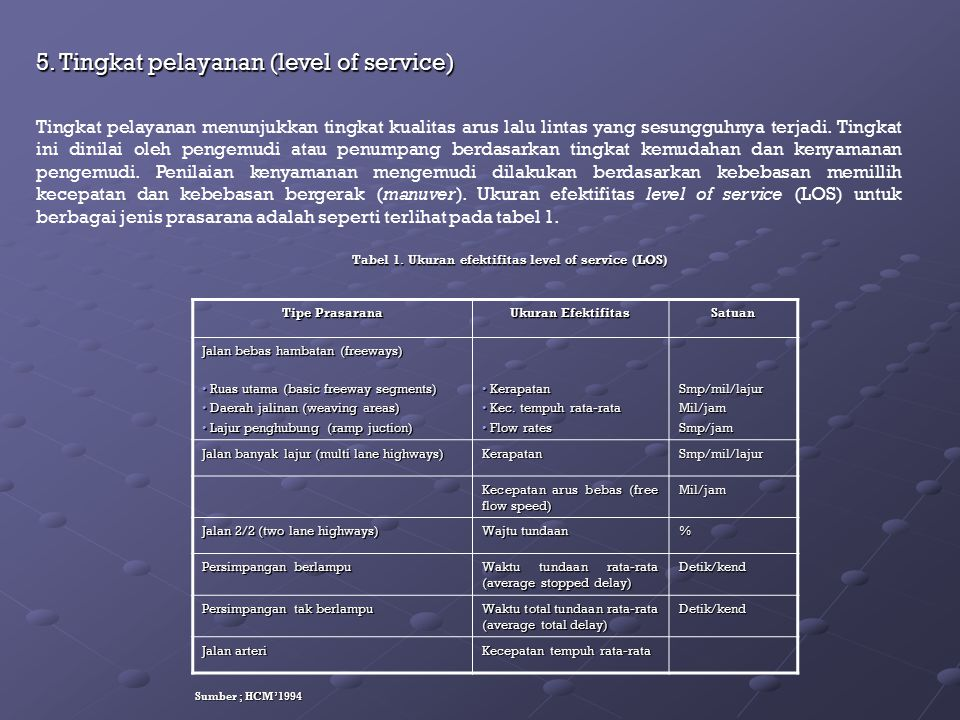 Tabel 1. Ukuran efektifitas level of service (LOS)