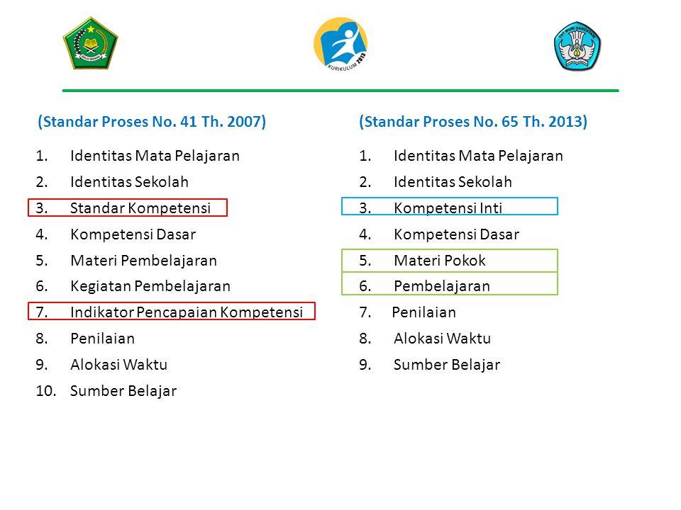 (Standar Proses No. 41 Th. 2007) (Standar Proses No. 65 Th. 2013) Identitas Mata Pelajaran. Identitas Sekolah.