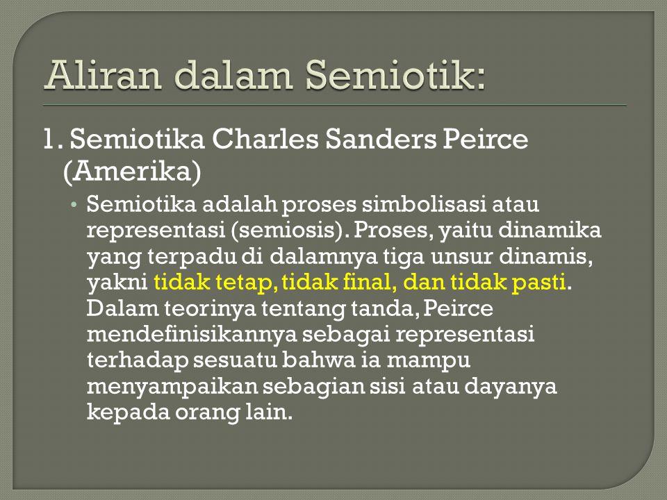 Aliran dalam Semiotik: