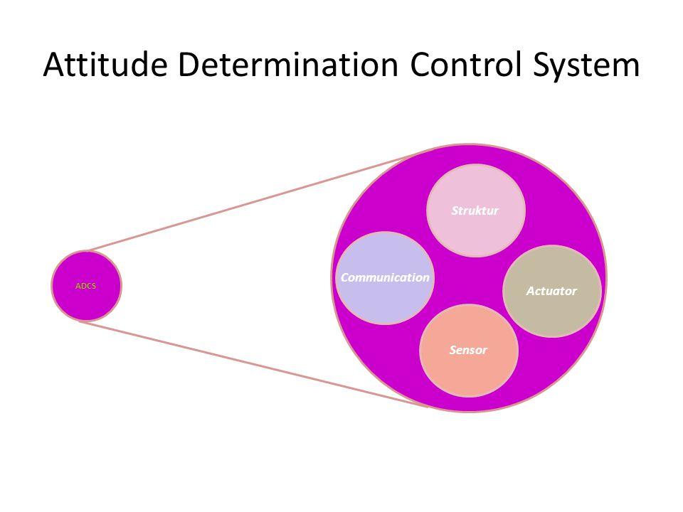 Attitude Determination Control System
