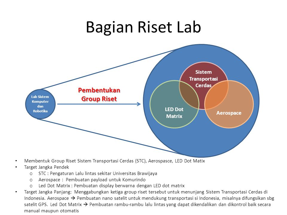 Sistem Transportasi Cerdas Lab Sistem Komputer dan Robotika