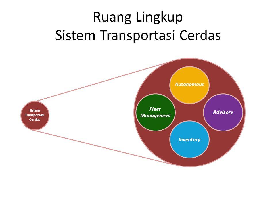 Ruang Lingkup Sistem Transportasi Cerdas