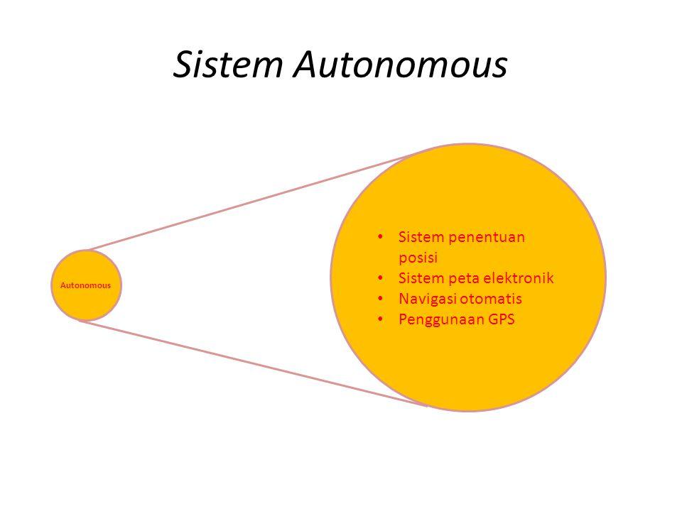 Sistem Autonomous Sistem penentuan posisi Sistem peta elektronik