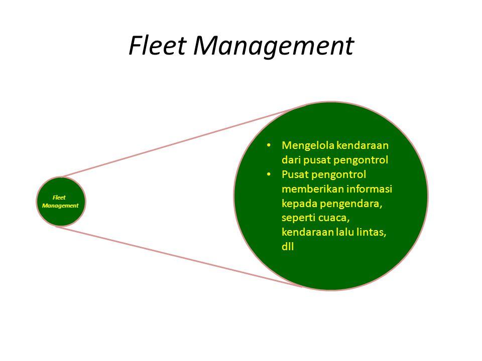 Fleet Management Mengelola kendaraan dari pusat pengontrol