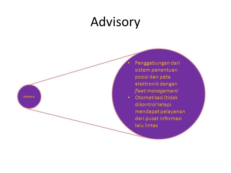 Advisory Penggabungan dari sistem penentuan posisi dan peta elektronik dengan fleet management.