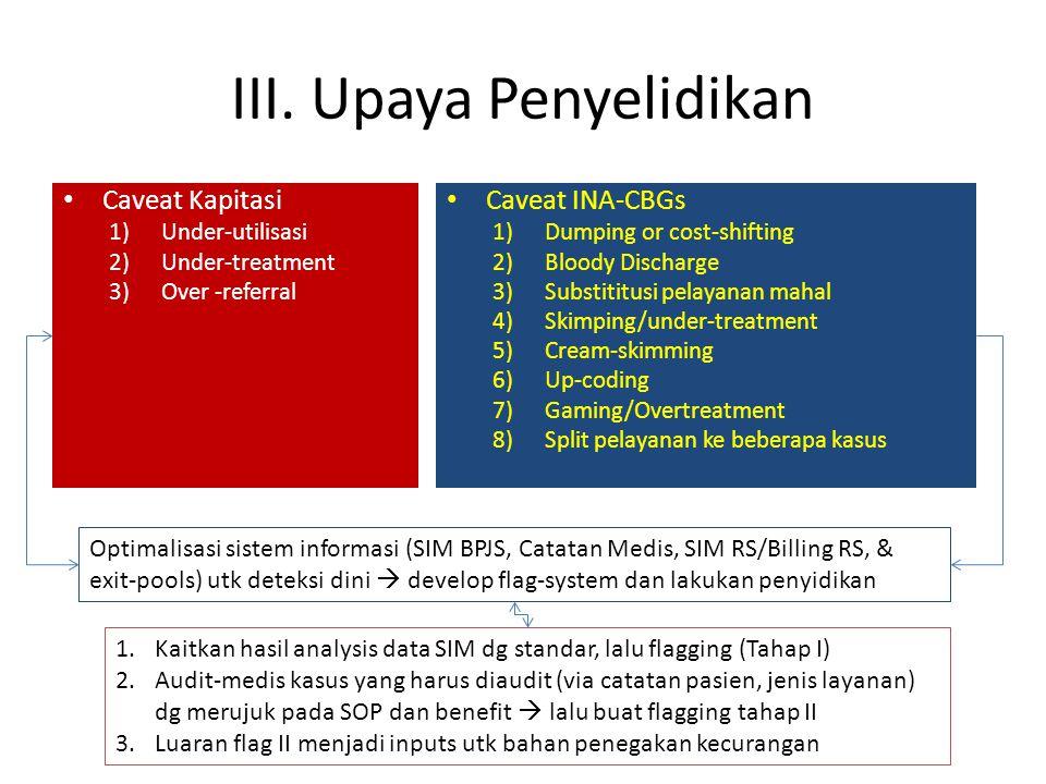 III. Upaya Penyelidikan