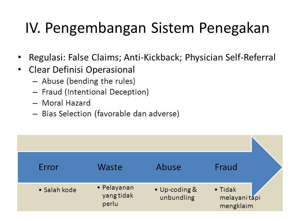 IV. Pengembangan Sistem Penegakan