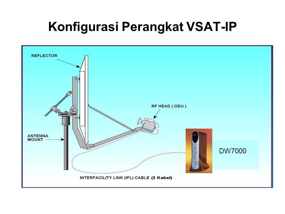 Konfigurasi Perangkat VSAT-IP