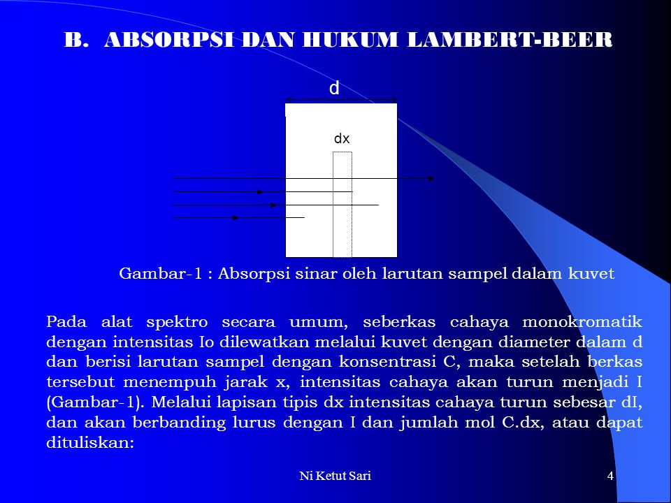 B. ABSORPSI DAN HUKUM LAMBERT-BEER