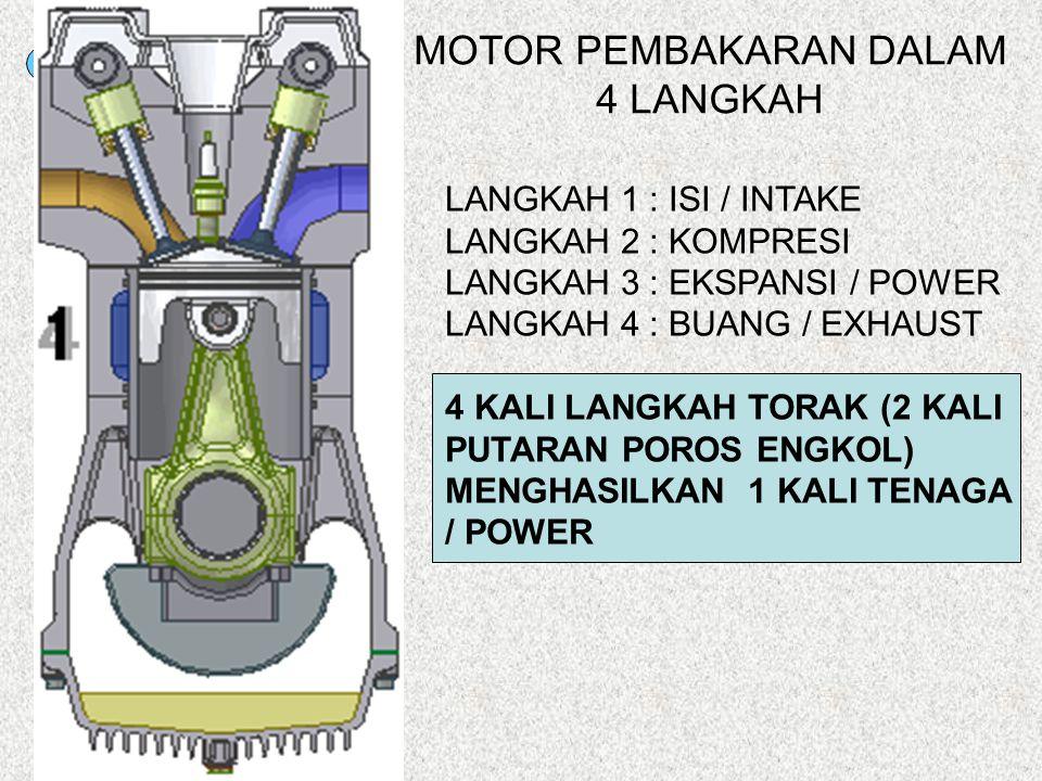 MOTOR PEMBAKARAN DALAM 4 LANGKAH