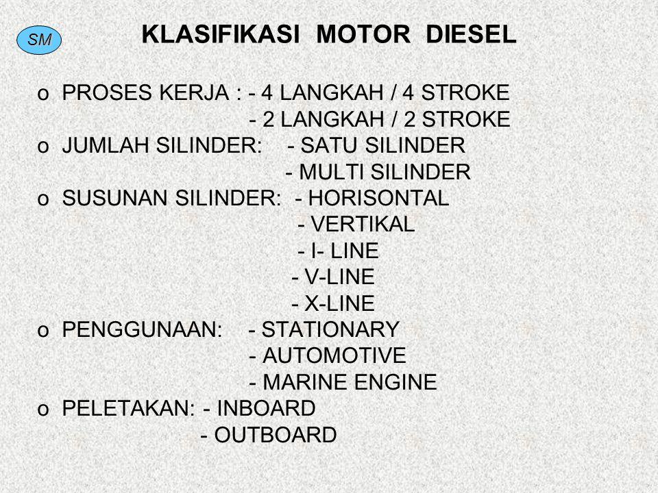 KLASIFIKASI MOTOR DIESEL