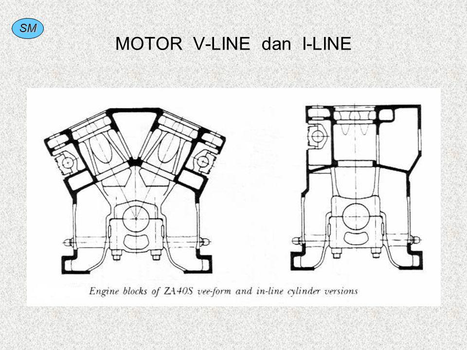 MOTOR V-LINE dan I-LINE