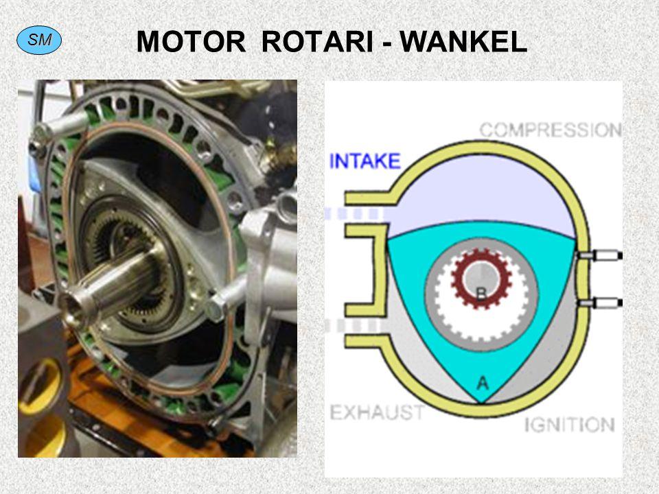 MOTOR ROTARI - WANKEL