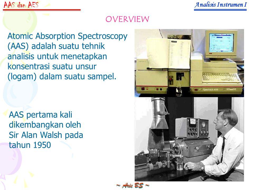 AAS pertama kali dikembangkan oleh Sir Alan Walsh pada tahun 1950