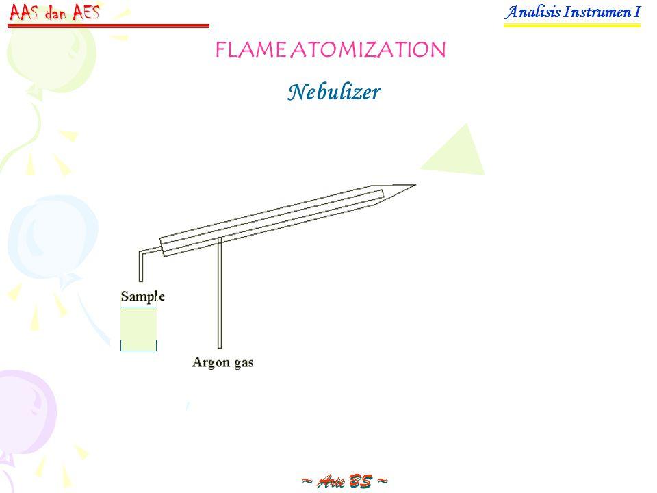 Nebulizer AAS dan AES FLAME ATOMIZATION Analisis Instrumen I