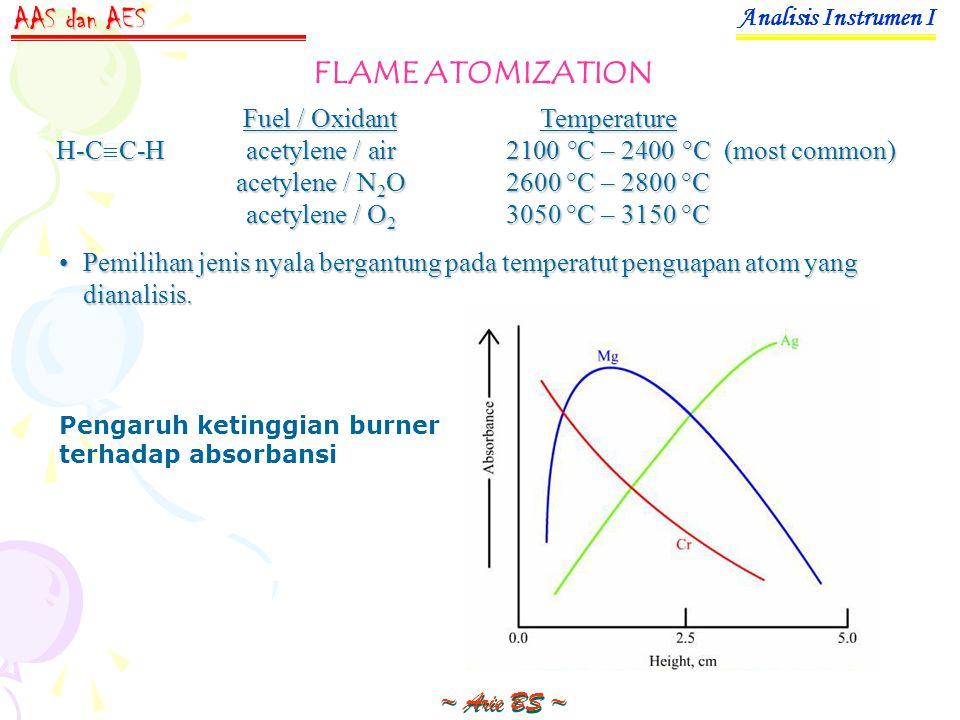 AAS dan AES FLAME ATOMIZATION Analisis Instrumen I