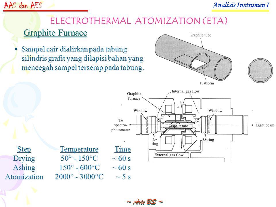 ELECTROTHERMAL ATOMIZATION (ETA)
