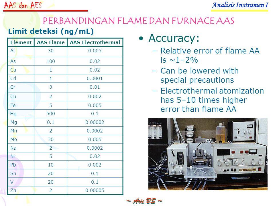 PERBANDINGAN FLAME DAN FURNACE AAS