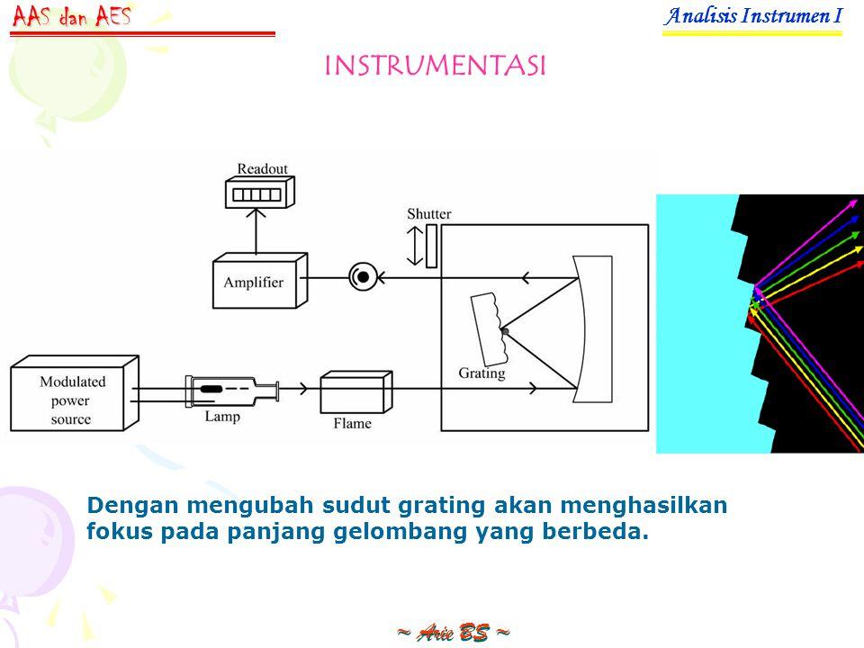 AAS dan AES INSTRUMENTASI Analisis Instrumen I ~ Arie BS ~