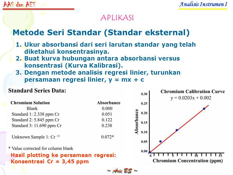 Metode Seri Standar (Standar eksternal)