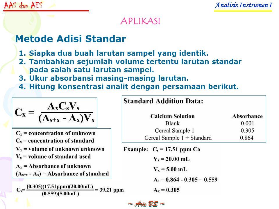 AAS dan AES APLIKASI Metode Adisi Standar Analisis Instrumen I