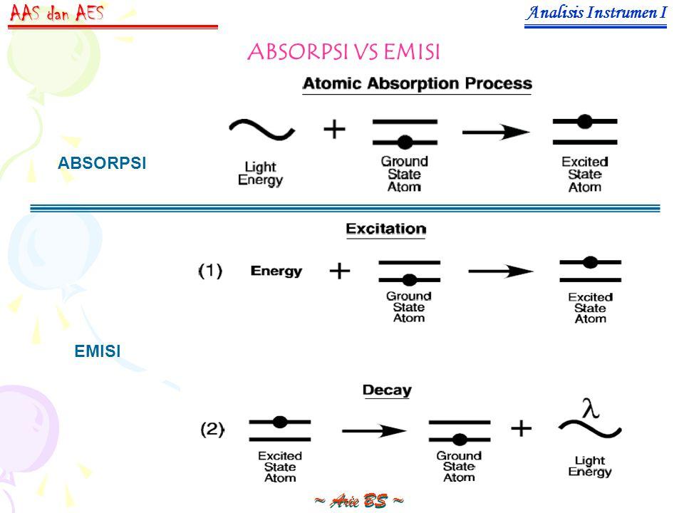 AAS dan AES ABSORPSI VS EMISI Analisis Instrumen I ~ Arie BS ~