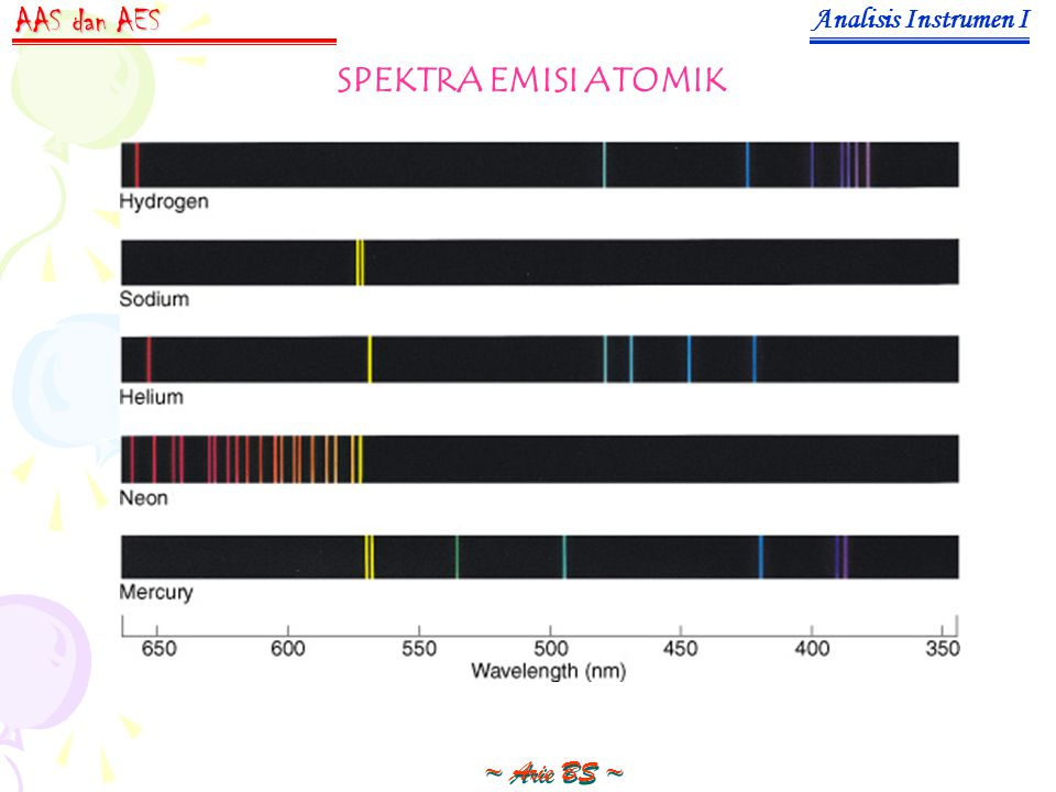 Analisis Instrumen I ~ Arie BS ~ AAS dan AES SPEKTRA EMISI ATOMIK