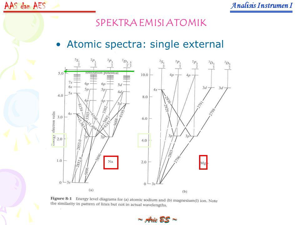 Atomic spectra: single external electron