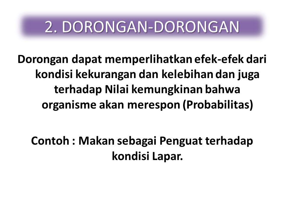 2. DORONGAN-DORONGAN