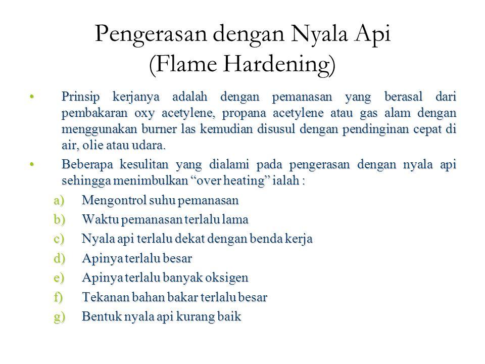 Pengerasan dengan Nyala Api (Flame Hardening)