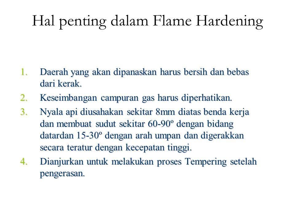 Hal penting dalam Flame Hardening