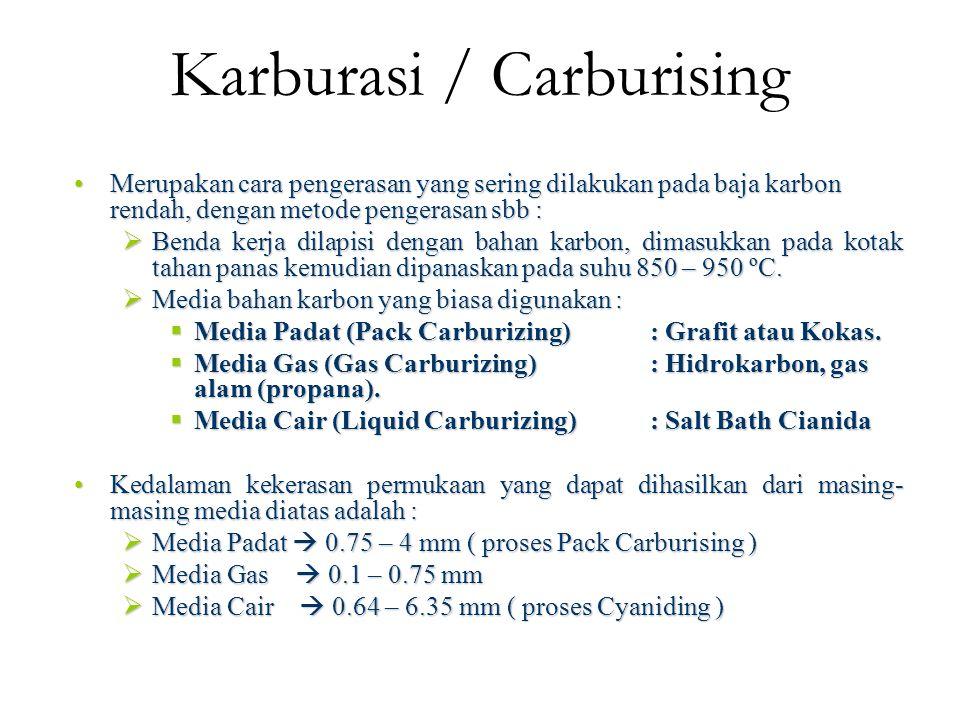 Karburasi / Carburising