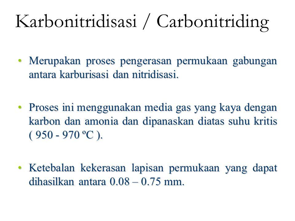 Karbonitridisasi / Carbonitriding