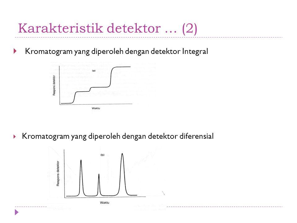 Karakteristik detektor … (2)