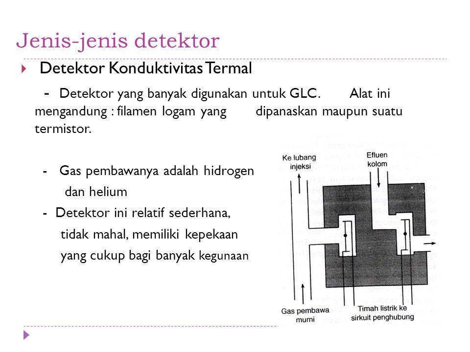 Jenis-jenis detektor Detektor Konduktivitas Termal
