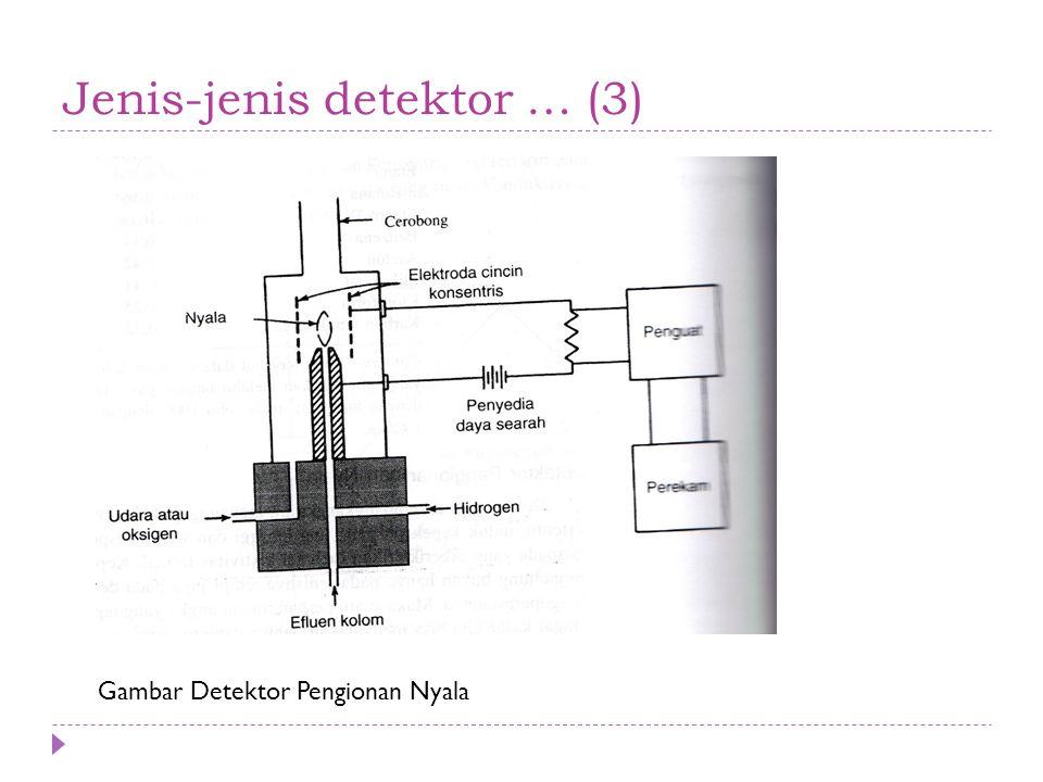 Jenis-jenis detektor … (3)