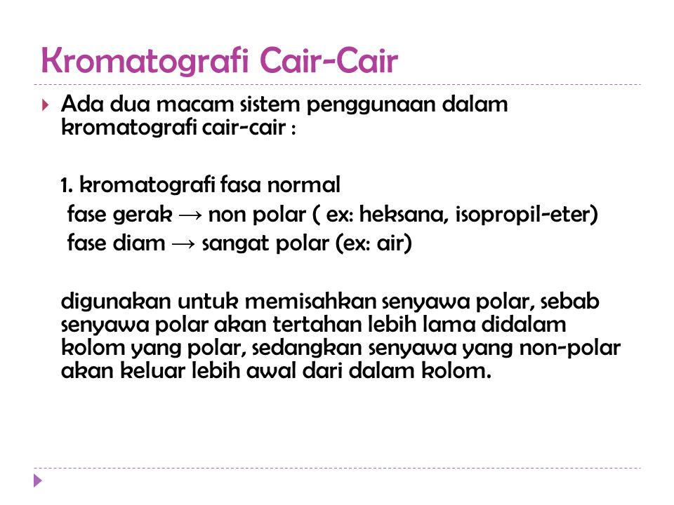 Kromatografi Cair-Cair