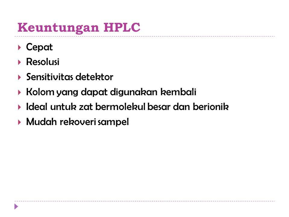 Keuntungan HPLC Cepat Resolusi Sensitivitas detektor